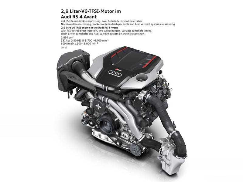 Огляд автомобіля Audi RS4 Avant 2018 – 2019