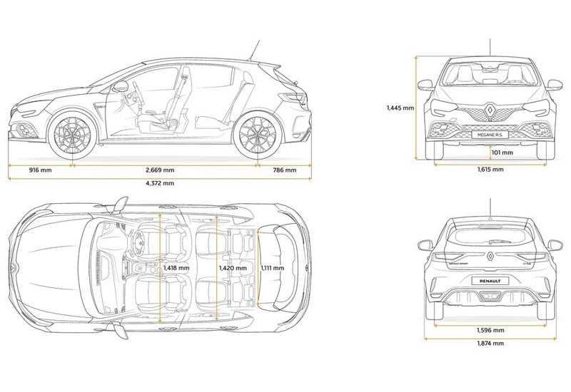 Огляд автомобіля Renault Megane RS 2018