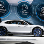 1551 Огляд автомобіля Porsche Mission E Cross Turismo Concept 2018