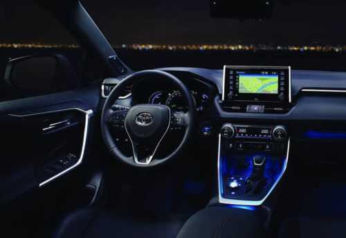 Огляд автомобіля Toyota RAV4 2019