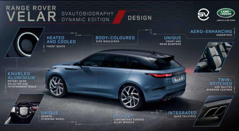 Опис автомобіля Range Rover Velar SVAutobiography Dynamic Edition 2019 – 2020